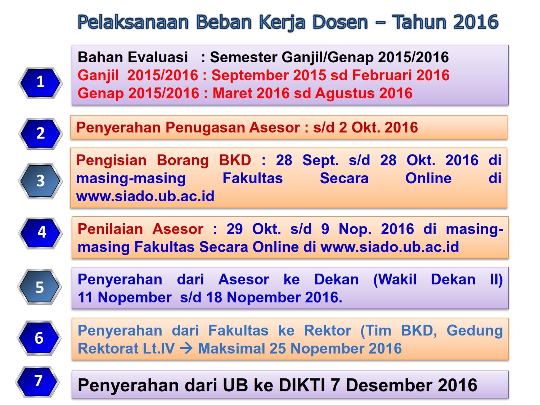 Jadwal BKD 2016_001
