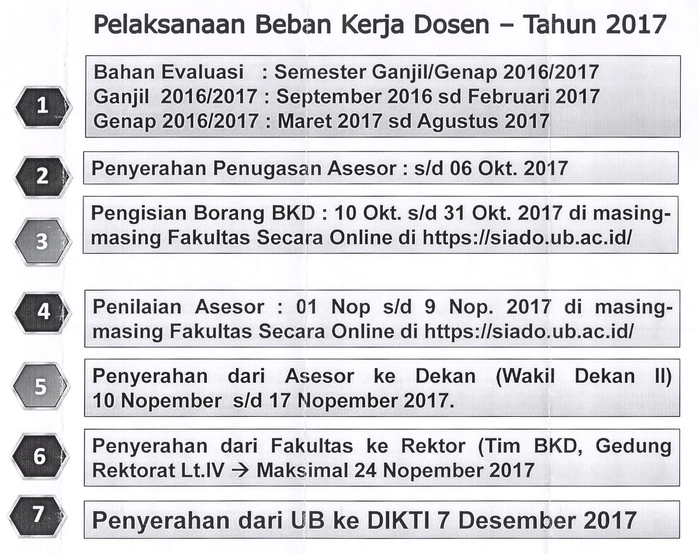 Jadwal BKD 2017
